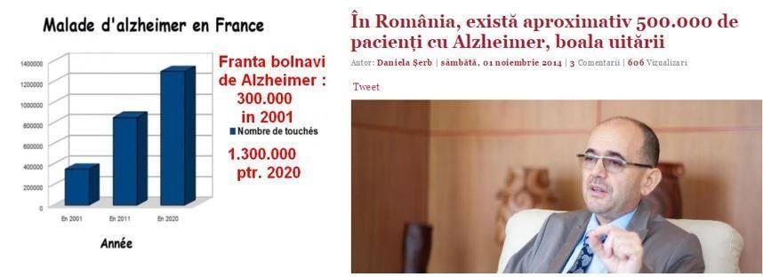 19. Să nu uităm de boala uitării – Alzheimer